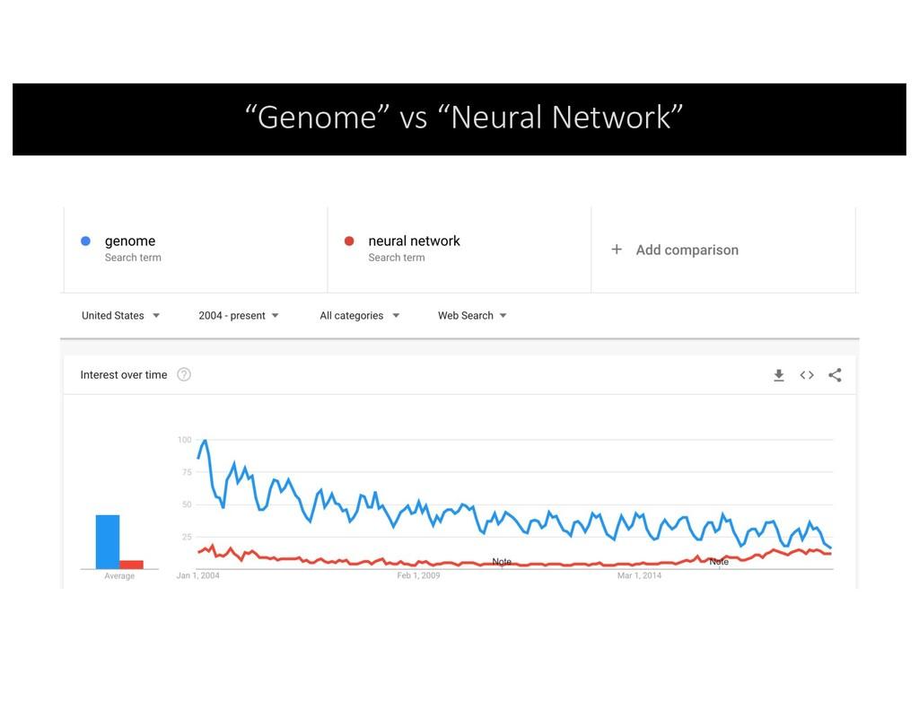 """Genome"" vs ""Neural Network"""