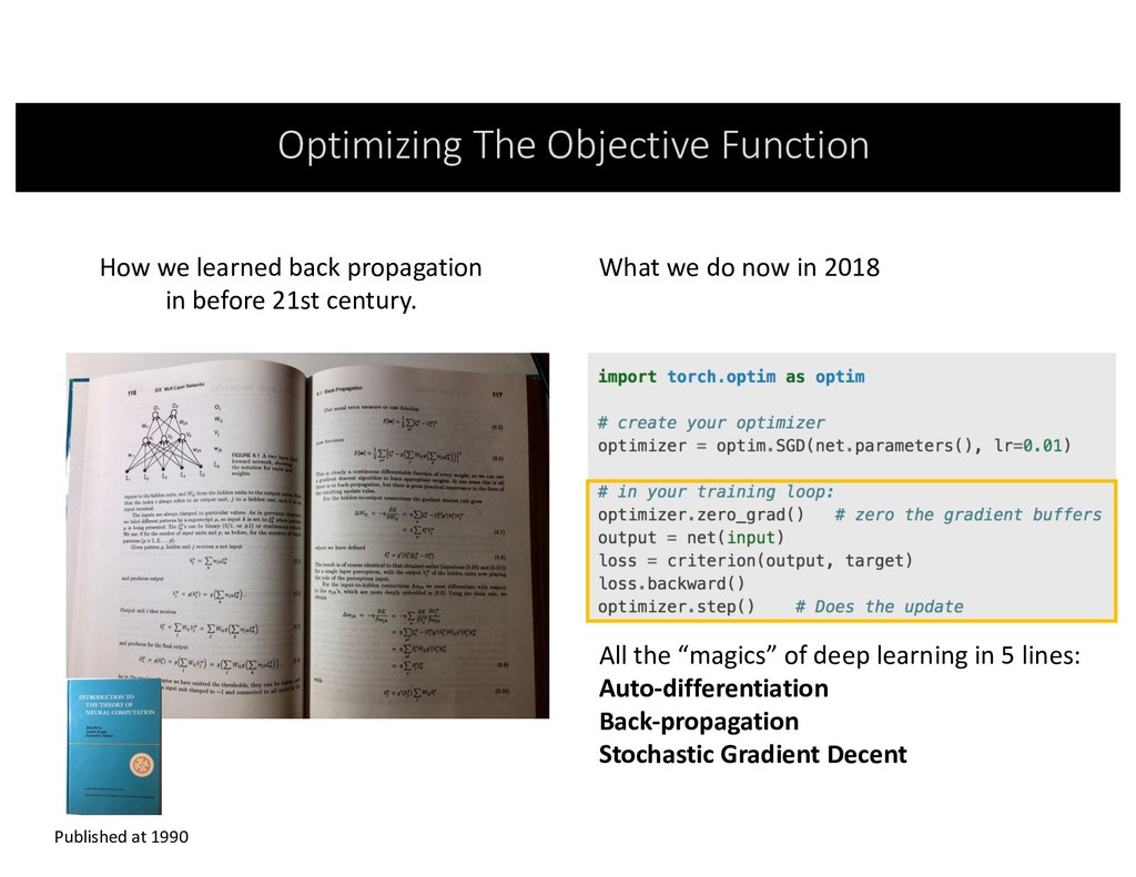 Optimizing The Objective Function How we learne...