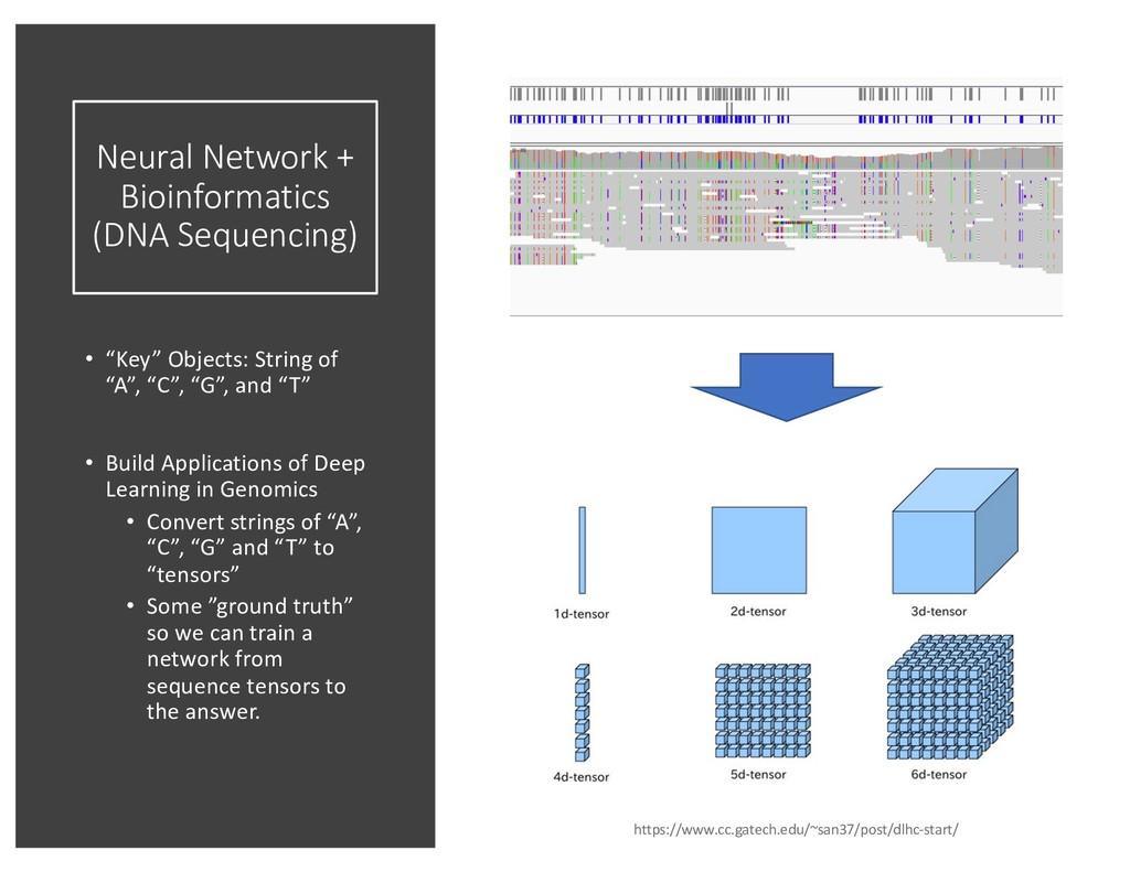 Neural Network + Bioinformatics (DNA Sequencing...