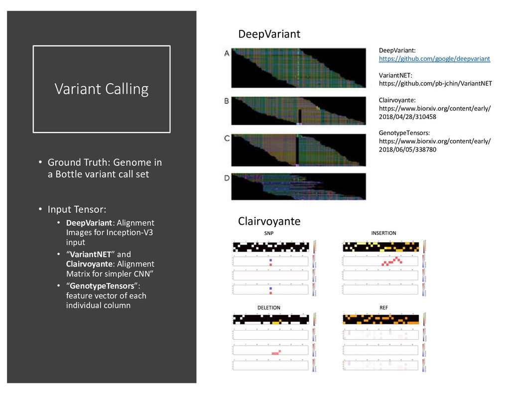 Variant Calling • Ground Truth: Genome in a Bot...