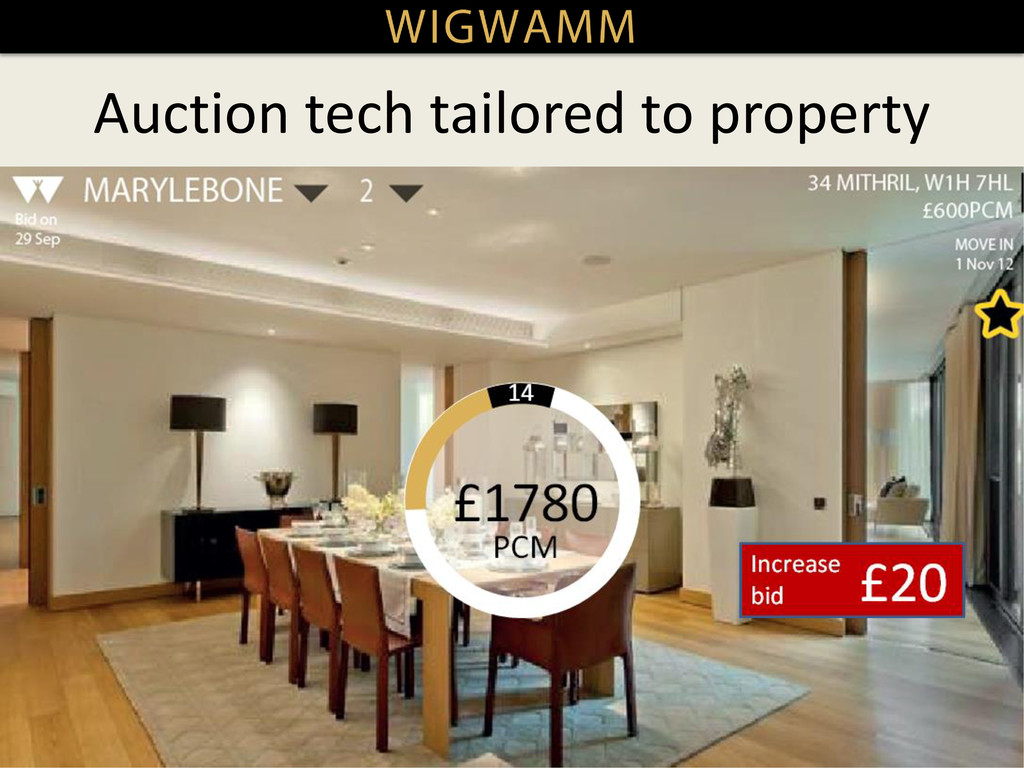 Auction tech tailored to property
