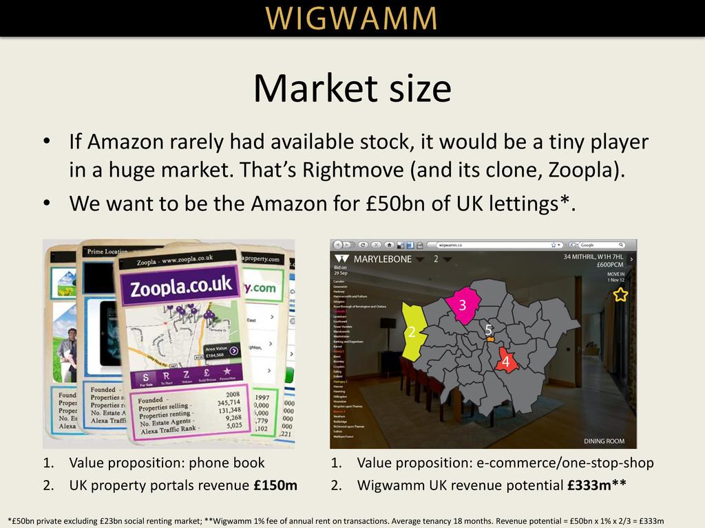 Market size 1. Value proposition: phone book 2....