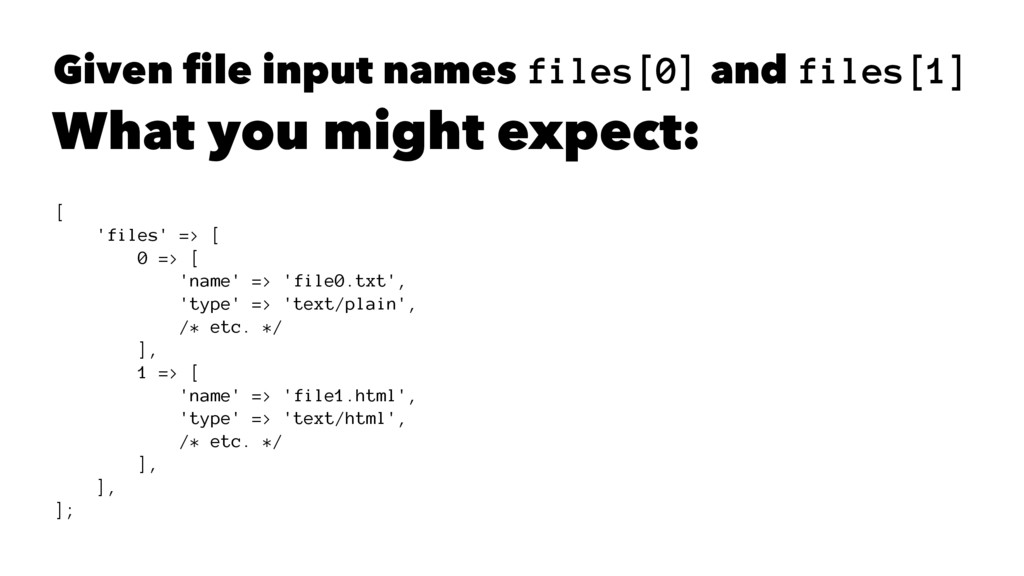 Given file input names files[0] and files[1] Wh...