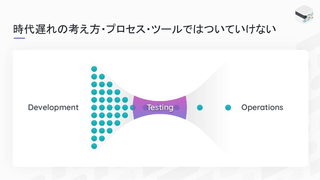時代遅れの考え方・プロセス・ツールではついていけない Testing Development ...