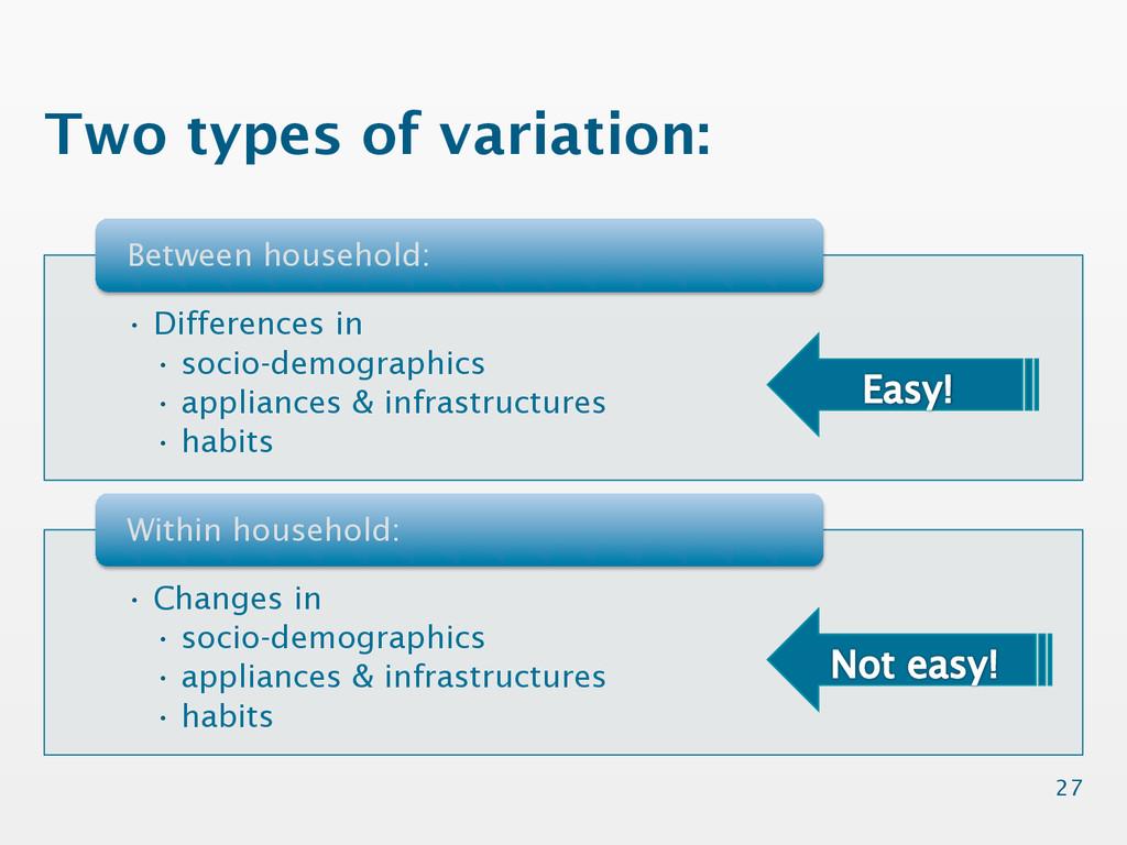 •Differences in •socio-demographics •applian...