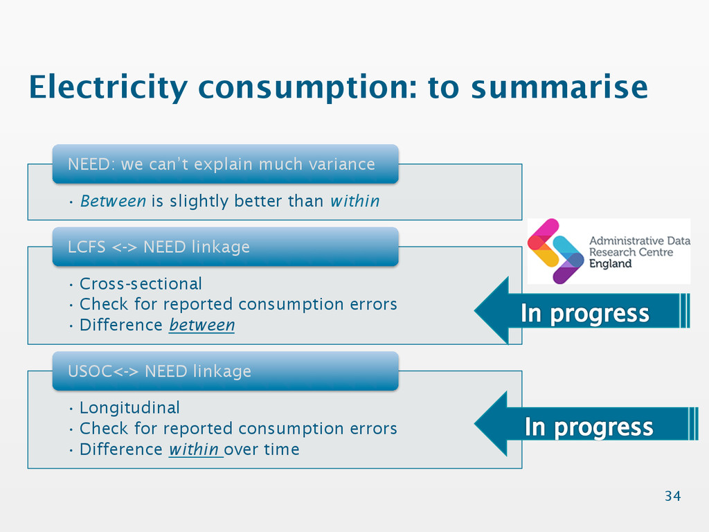 Electricity consumption: to summarise •Between...