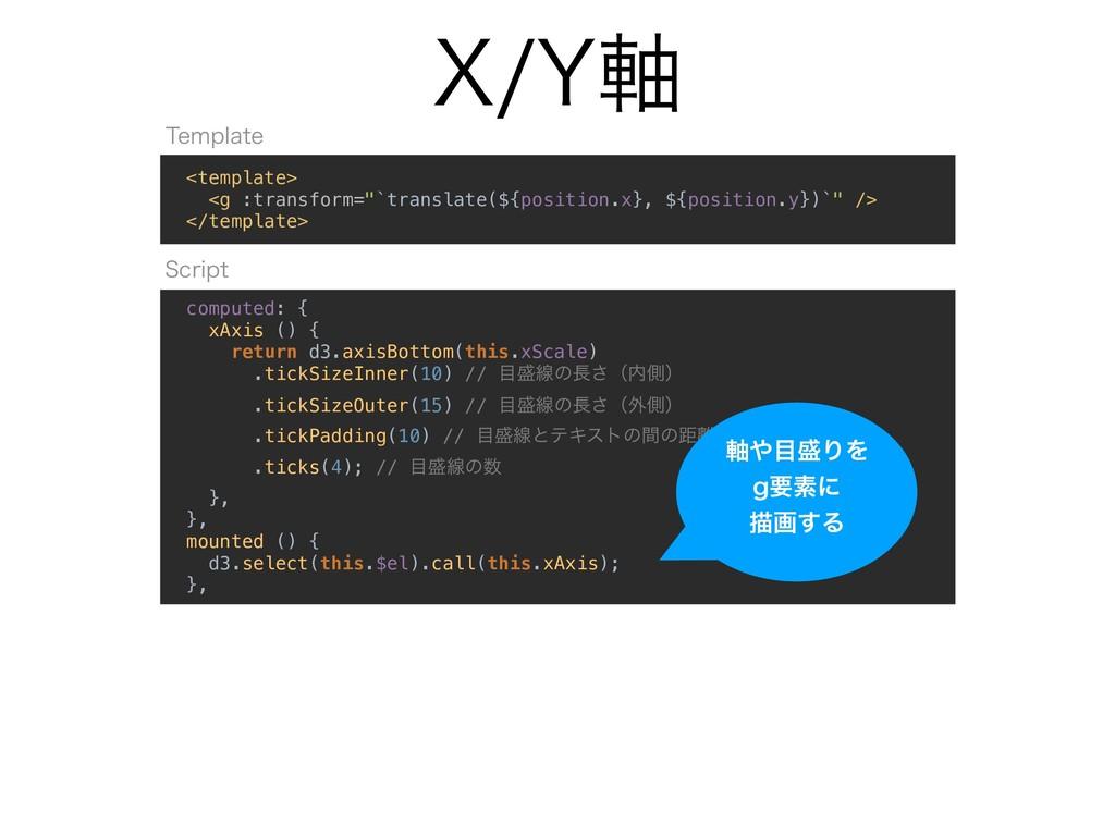 computed: { xAxis () { return d3.axisBottom(thi...