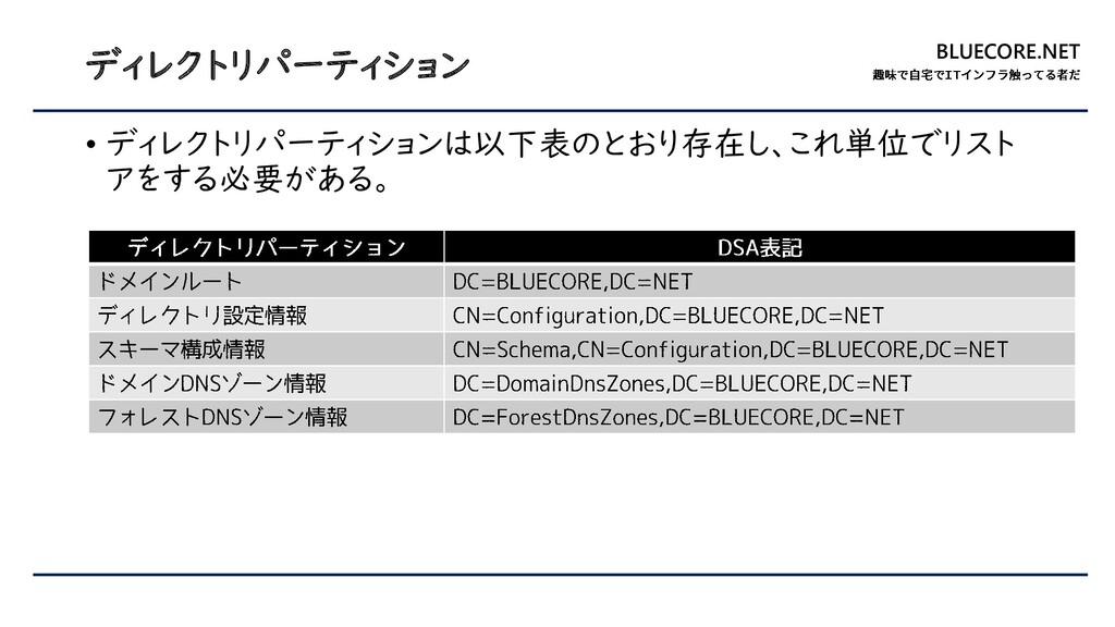 BLUECORE.NET ディレクトリパーティション • ディレクトリパーティションは以下表の...
