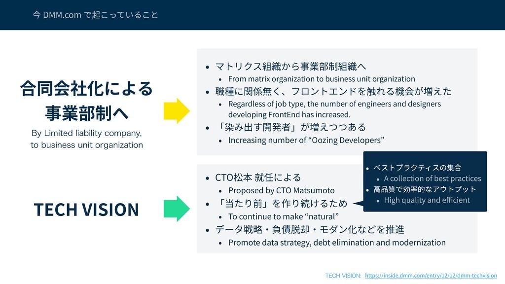 今 DMM.com で起こっていること 合同会社化による 事業部制へ TECH VISION ...