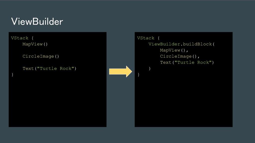 ViewBuilder VStack { MapView() CircleImage() T...