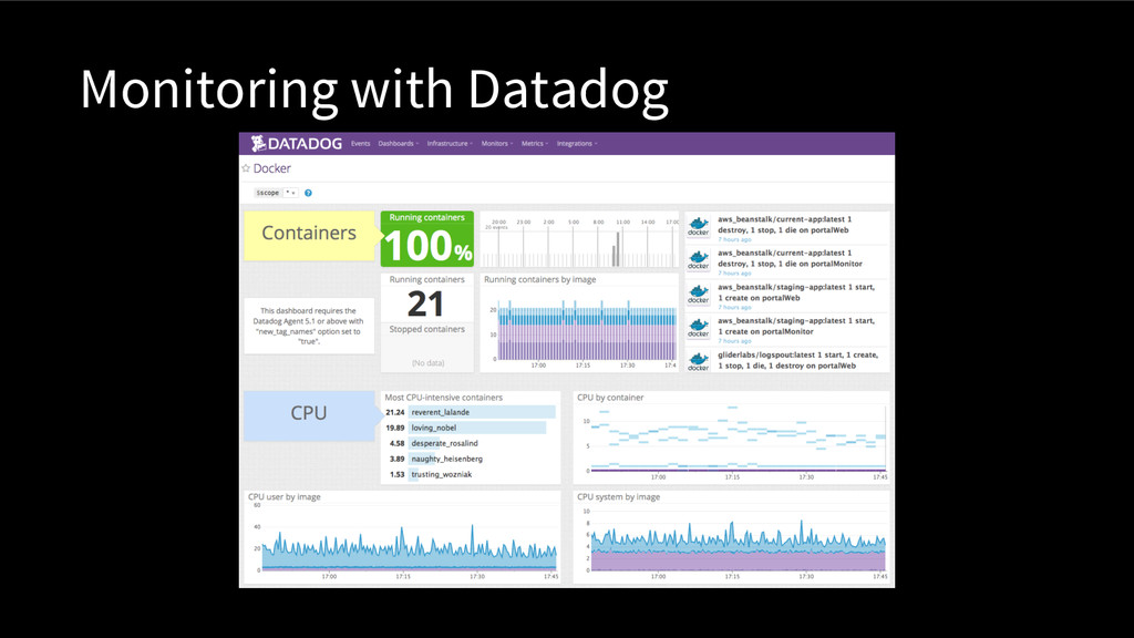 Monitoring with Datadog