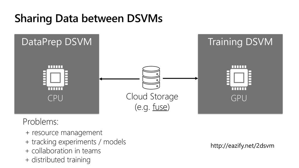 Sharing Data between DSVMs DataPrep DSVM CPU Cl...