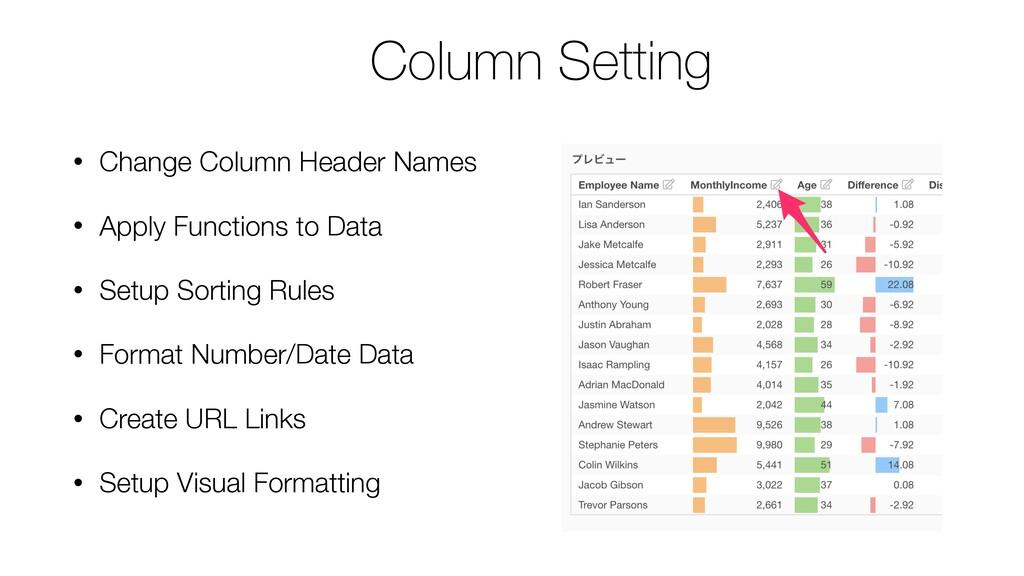 • Change Column Header Names • Apply Functions ...