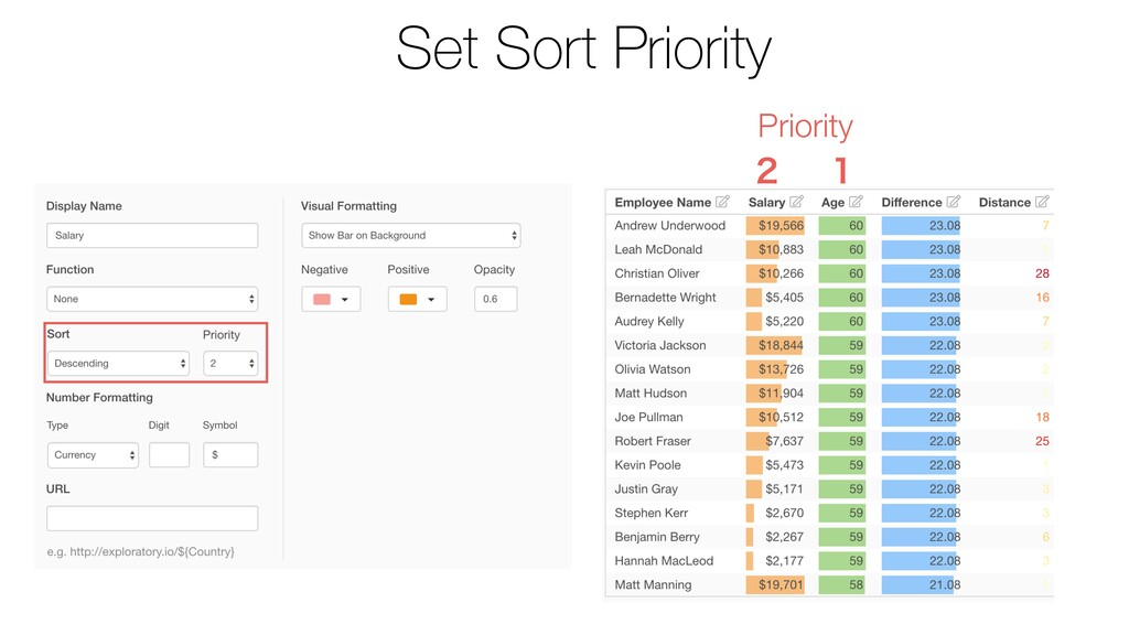 Set Sort Priority ̍ Priority ̎