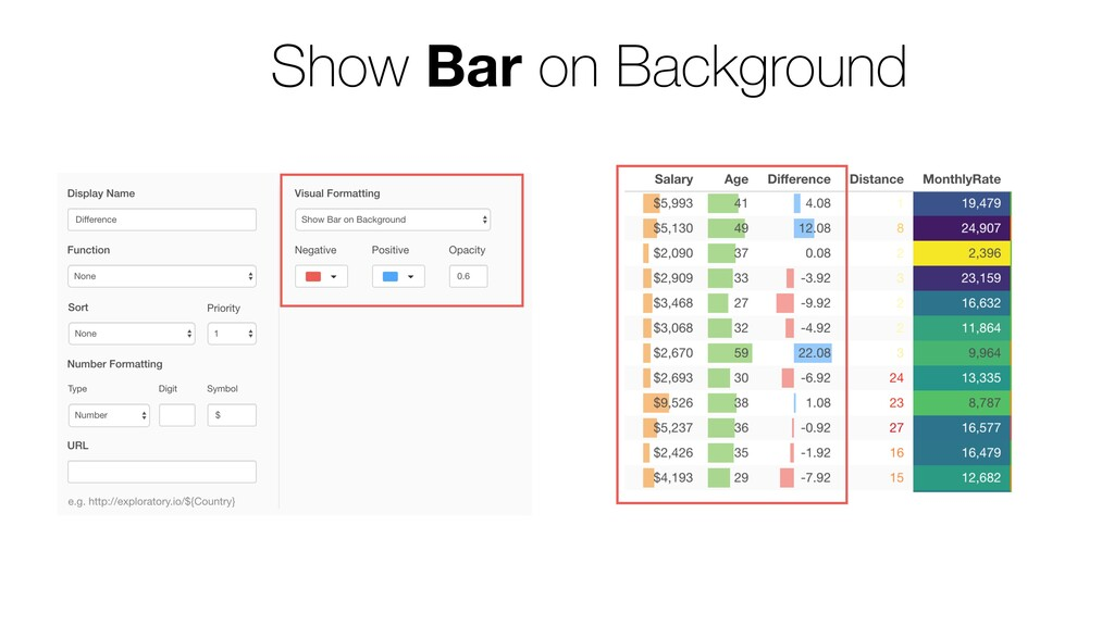 Show Bar on Background