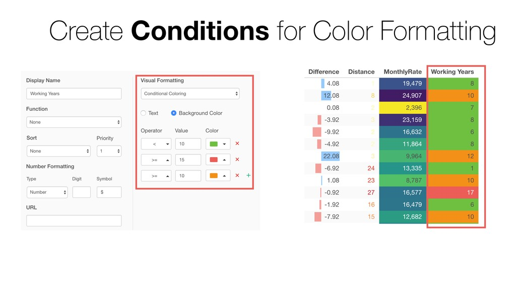 Create Conditions for Color Formatting