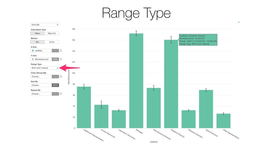 Range Type