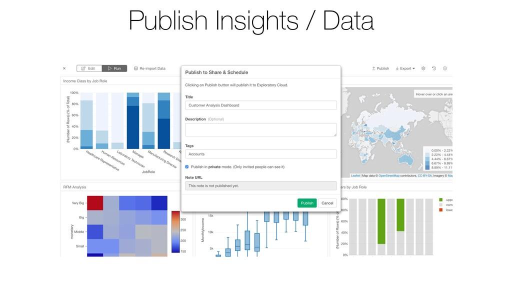 Publish Insights / Data