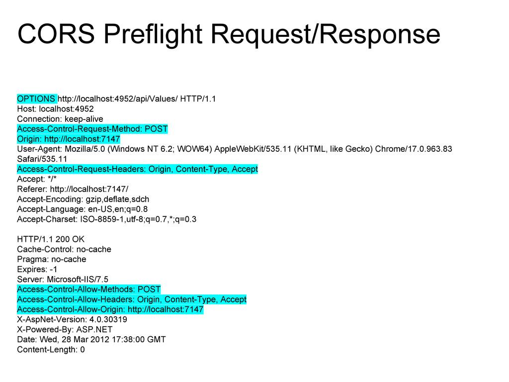 CORS Preflight Request/Response OPTIONS http://...