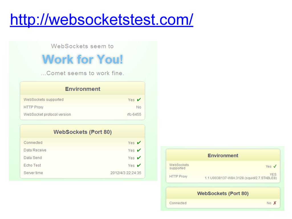http://websocketstest.com/