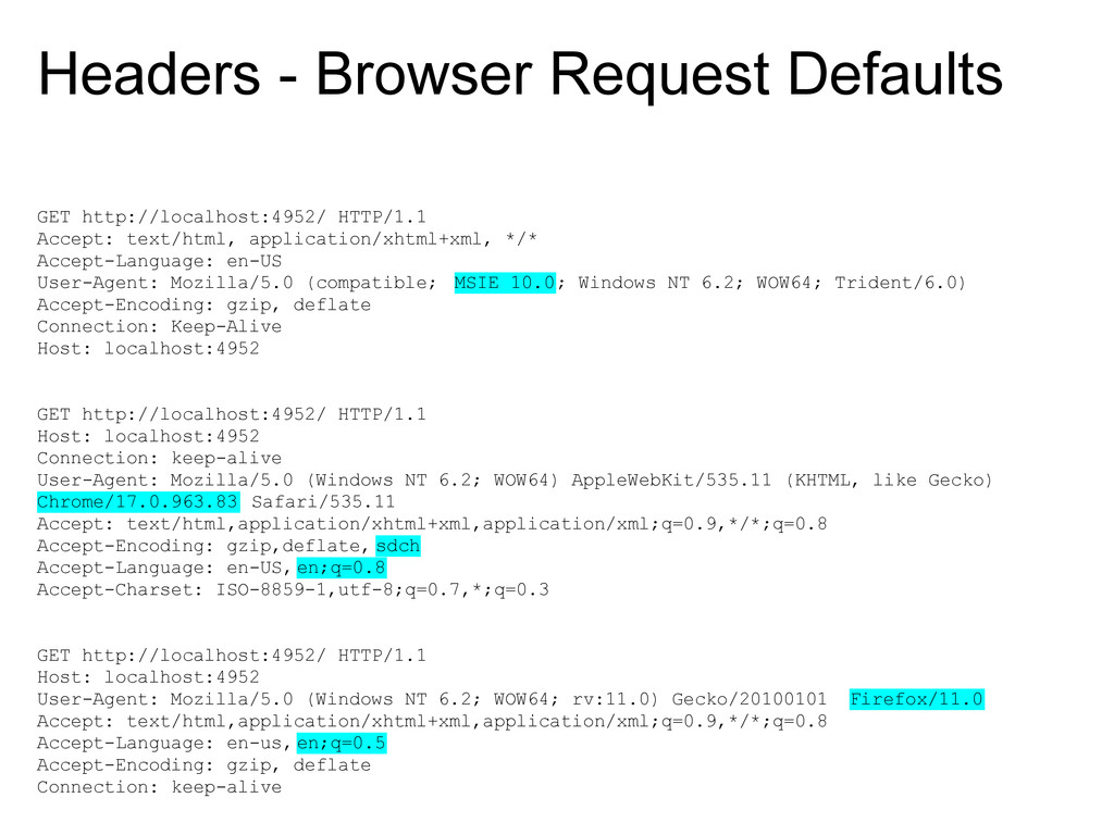 Headers - Browser Request Defaults GET http://l...