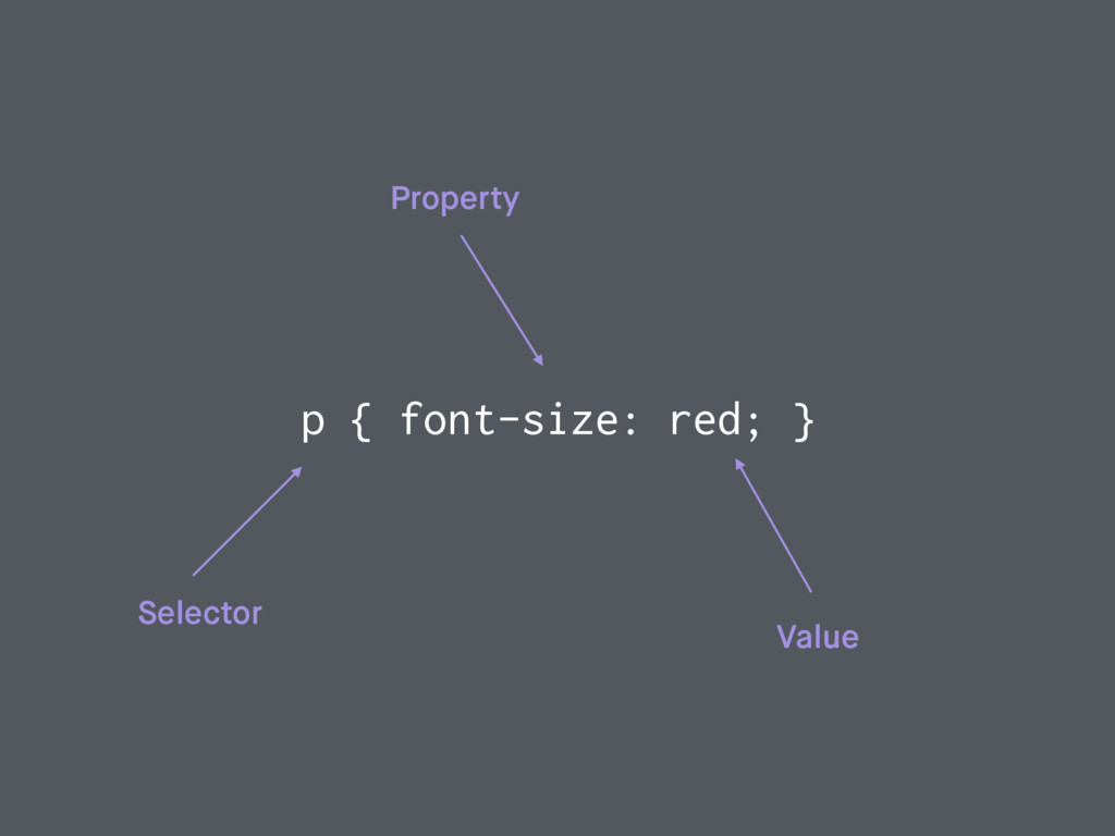 p { font-size: red; } Selector Value Property