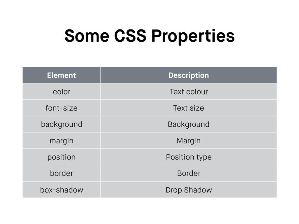 Some CSS Properties Element Description color T...