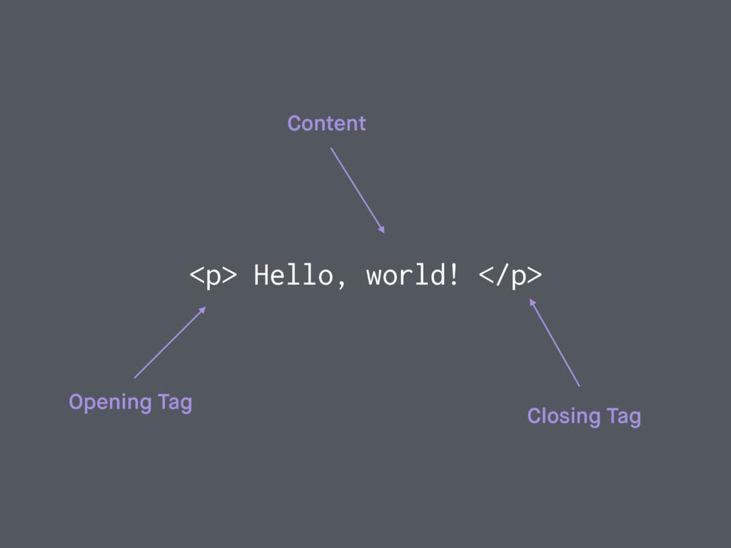 <p> Hello, world! </p> Opening Tag Closing Tag ...