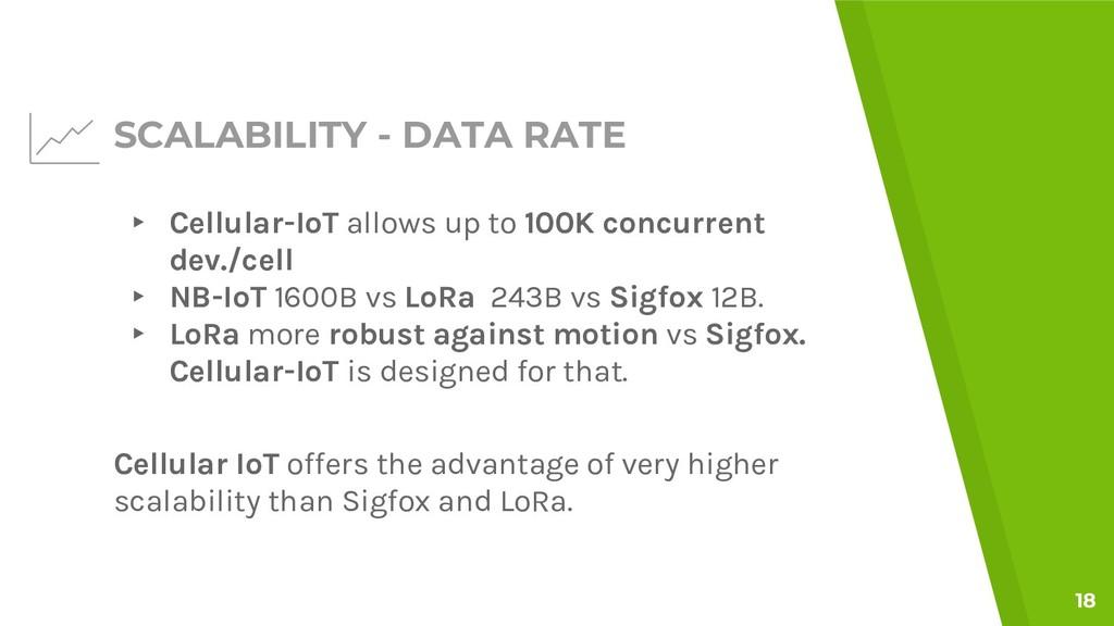 SCALABILITY - DATA RATE ▸ Cellular-IoT allows u...