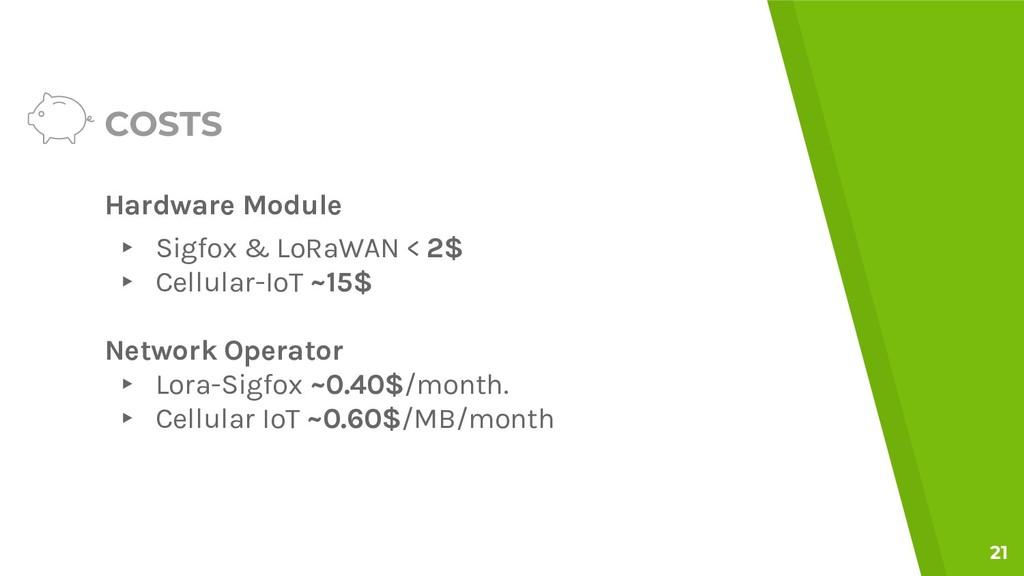 COSTS Hardware Module ▸ Sigfox & LoRaWAN < 2$ ▸...