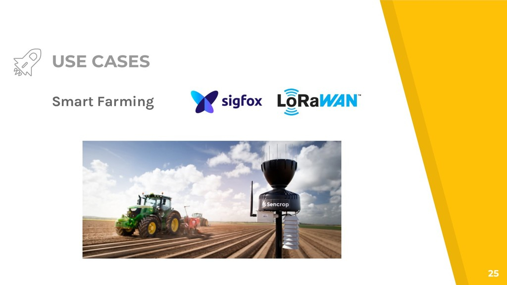 USE CASES 25 Smart Farming