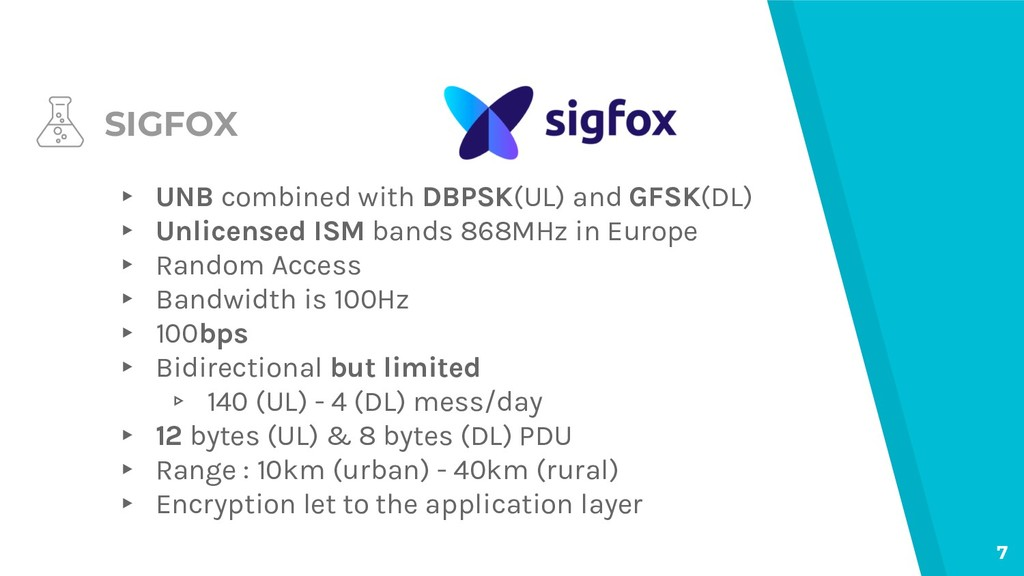 SIGFOX ▸ UNB combined with DBPSK (UL) and GFSK ...