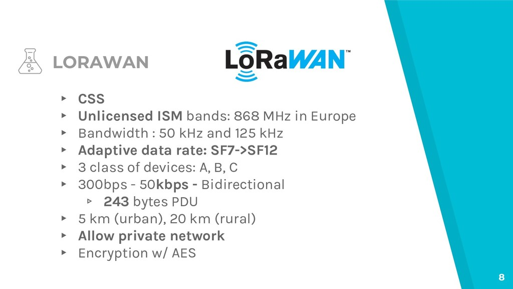 LORAWAN ▸ CSS ▸ Unlicensed ISM bands: 868 MHz i...