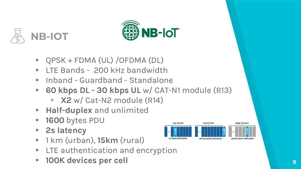 NB-IOT ▸ QPSK + FDMA (UL) /OFDMA (DL) ▸ LTE Ban...