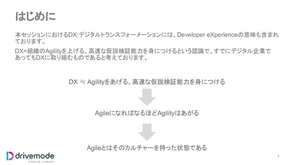 はじめに 2 本セッションにおけるDX:デジタルトランスフォーメーションには、Develop...