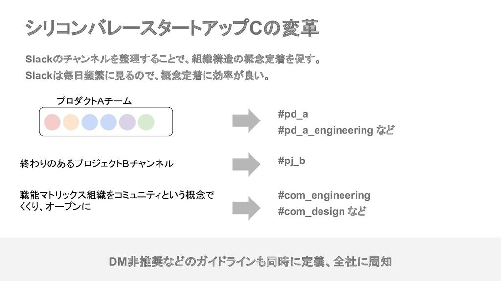 シリコンバレースタートアップCの変革 28 プロダクトAチーム Slackのチャンネルを整理...
