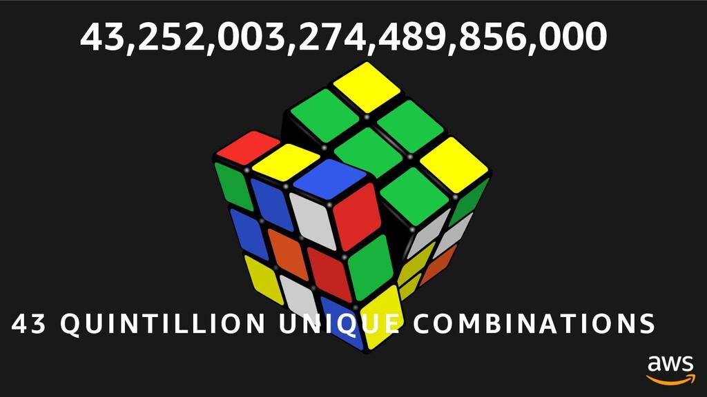 43,252,003,274,489,856,000 43 QUINTILLION UNIQU...