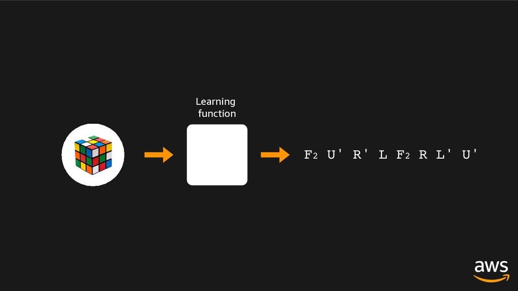 F2 U' R' L F2 R L' U' Learning function