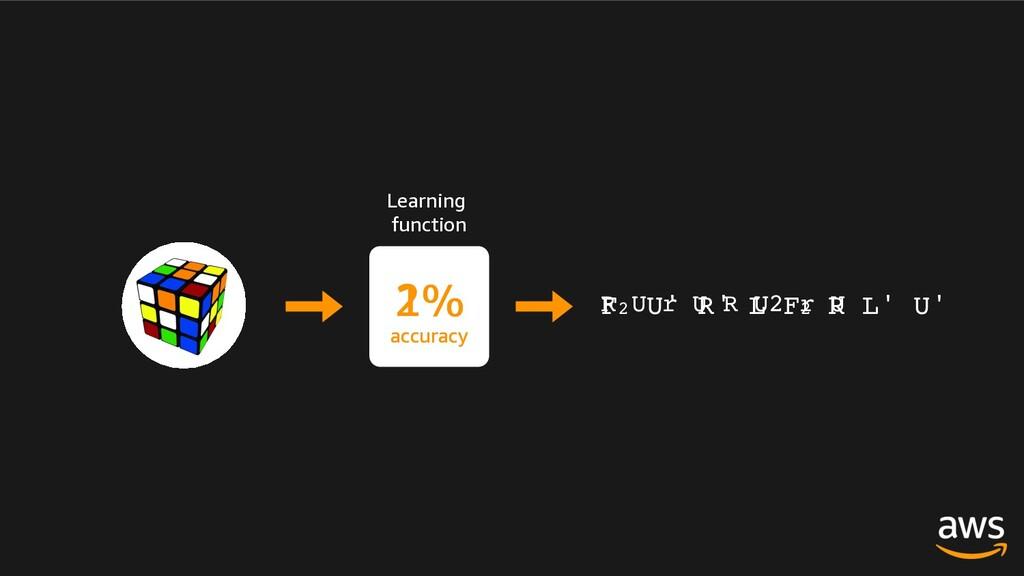 F2 U' R' L F2 R L' U' Learning function 1% accu...