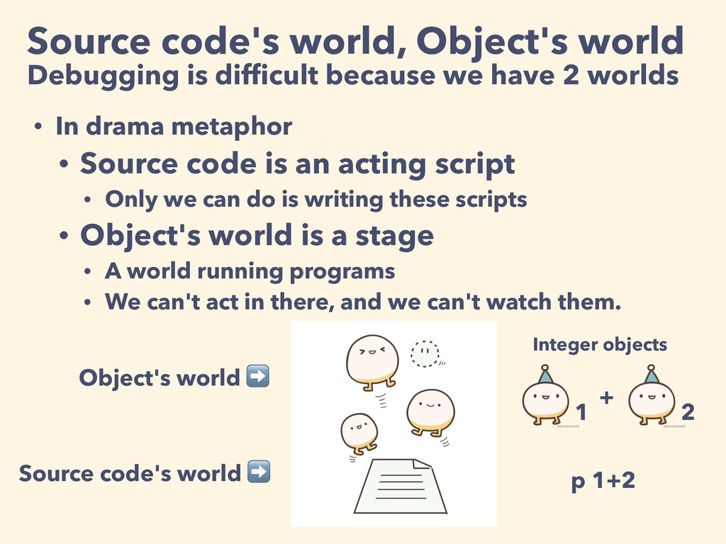 Source code's world, Object's world Debugging i...