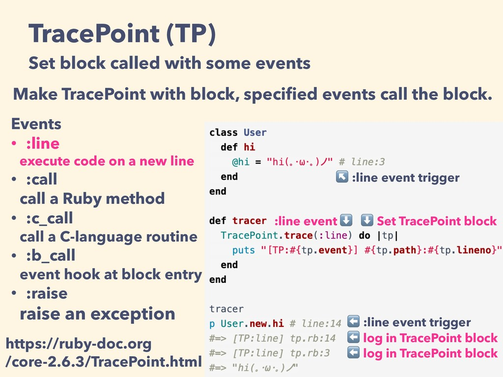 TracePoint (TP) Set block called with some even...