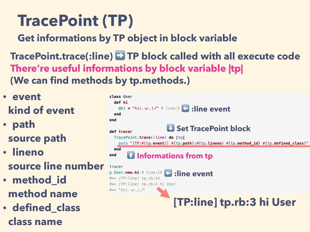 TracePoint (TP) Get informations by TP object i...