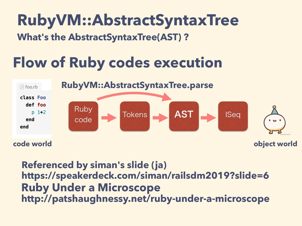 RubyVM::AbstractSyntaxTree What's the AbstractS...