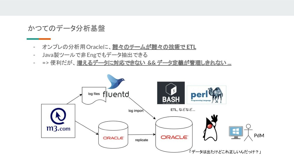 - オンプレの分析用Oracleに、諸々のチームが諸々の技術で ETL - Java製ツールで...