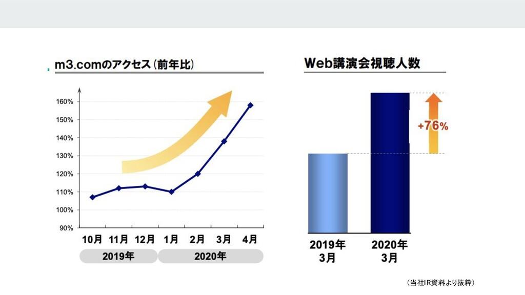 (当社IR資料より抜粋)