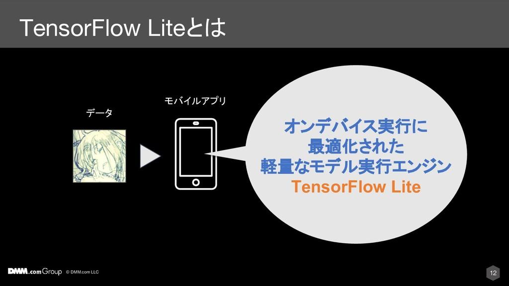 © DMM.com LLC TensorFlow Liteとは データ モバイルアプリ オンデ...