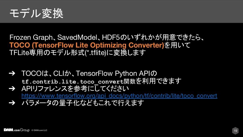 © DMM.com LLC モデル変換 Frozen Graph、SavedModel、HDF...