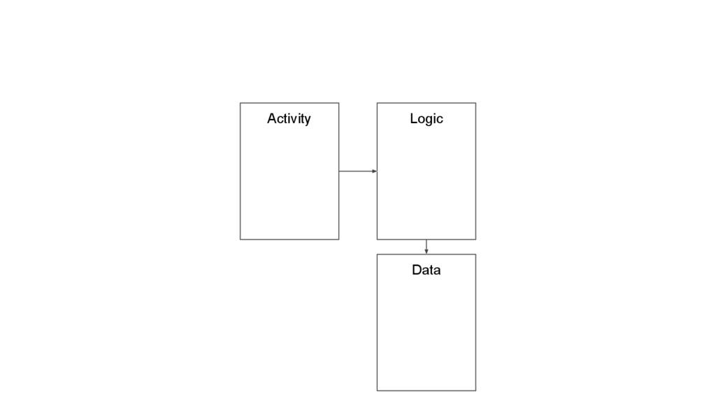 Activity Logic Data