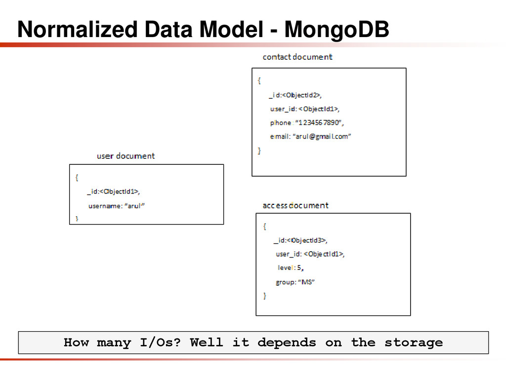 Normalized Data Model - MongoDB How many I/Os? ...