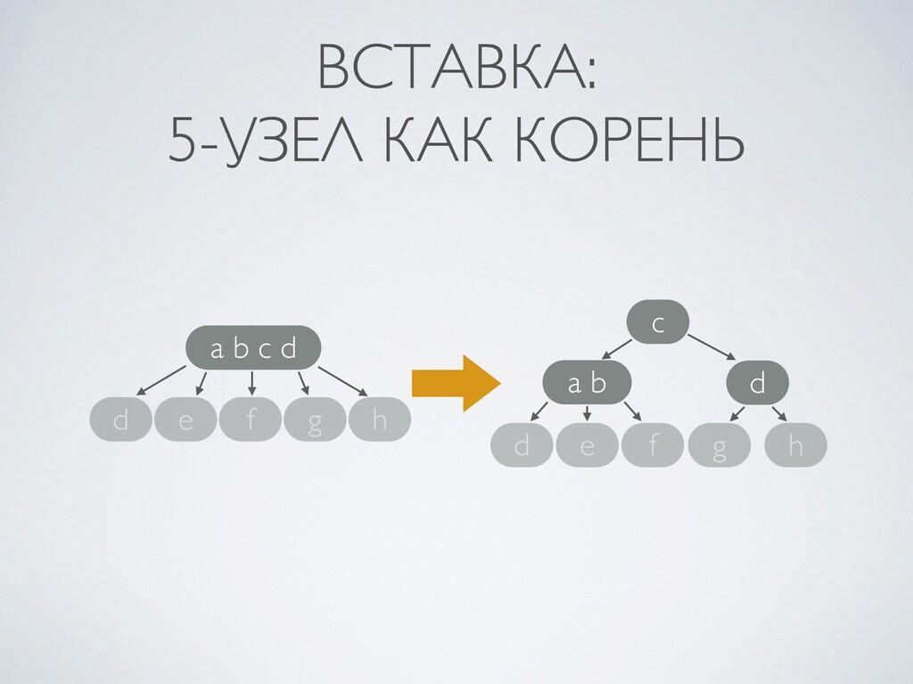 ВСТАВКА :  5-УЗЕЛ КАК КОРЕНЬ g a b c d e d h f ...